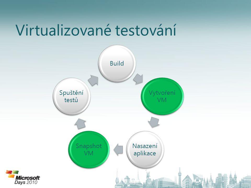 Virtualizované testování Build Vytvoření VM Nasazení aplikace Snapshot VM Spuštění testů