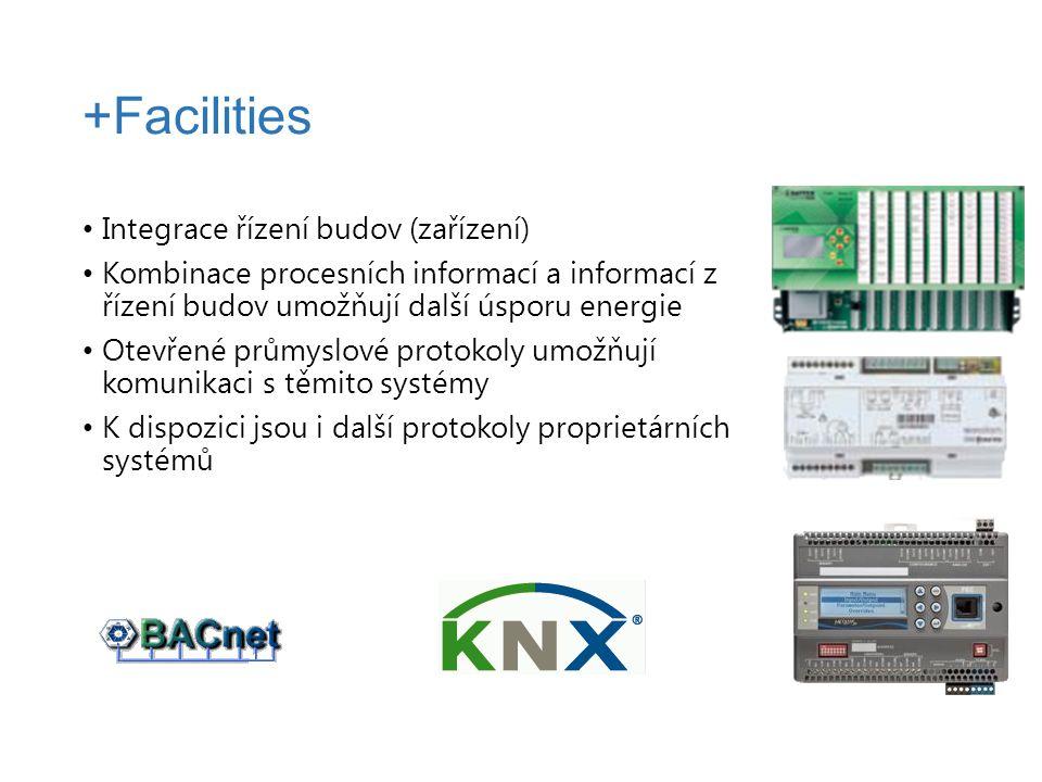 Integrace řízení budov (zařízení) Kombinace procesních informací a informací z řízení budov umožňují další úsporu energie Otevřené průmyslové protokoly umožňují komunikaci s těmito systémy K dispozici jsou i další protokoly proprietárních systémů +Facilities