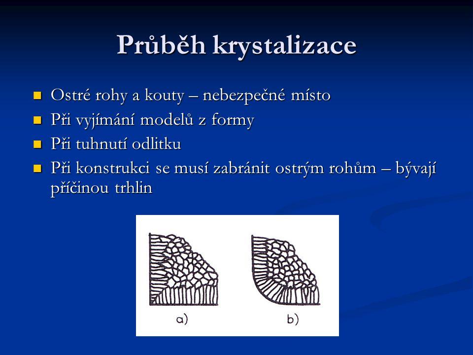 Průběh krystalizace Ostré rohy a kouty – nebezpečné místo Při vyjímání modelů z formy Při tuhnutí odlitku Při konstrukci se musí zabránit ostrým rohům