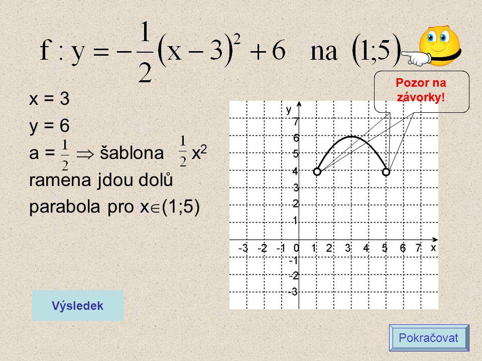 x = 3 y = 6 a =  šablona x 2 ramena jdou dolů parabola pro x  (1;5) Výsledek Pokračovat Pozor na závorky!