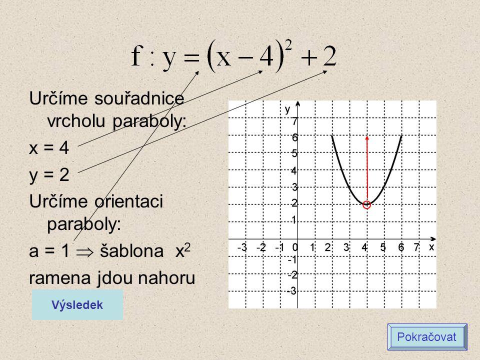 Určíme souřadnice vrcholu paraboly: x = 4 y = 2 Určíme orientaci paraboly: a = 1  šablona x 2 ramena jdou nahoru Výsledek Pokračovat