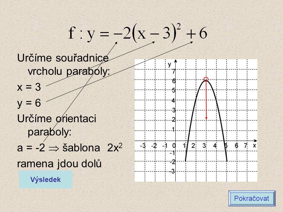 Určíme souřadnice vrcholu paraboly: x = 3 y = 6 Určíme orientaci paraboly: a = -2  šablona 2x 2 ramena jdou dolů Výsledek Pokračovat