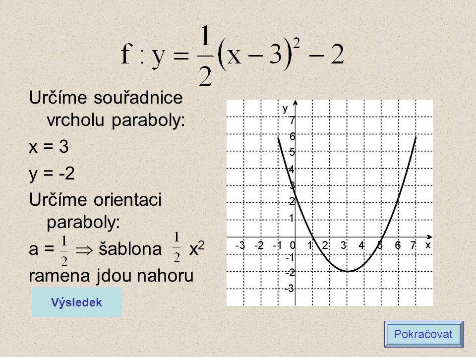 Určíme souřadnice vrcholu paraboly: x = 3 y = -2 Určíme orientaci paraboly: a =  šablona x 2 ramena jdou nahoru Výsledek Pokračovat