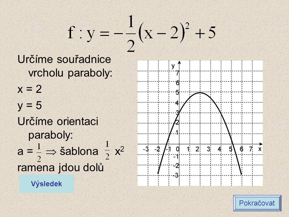 Určíme souřadnice vrcholu paraboly: x = 2 y = 5 Určíme orientaci paraboly: a =  šablona x 2 ramena jdou dolů Výsledek Pokračovat