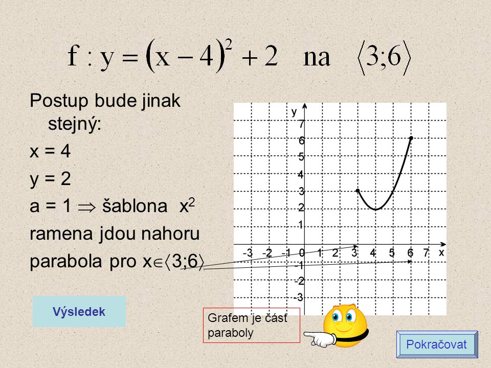 x = 0 y = 2 a = 1  šablona x 2 ramena jdou nahoru parabola pro x  -2;2  Výsledek Pokračovat