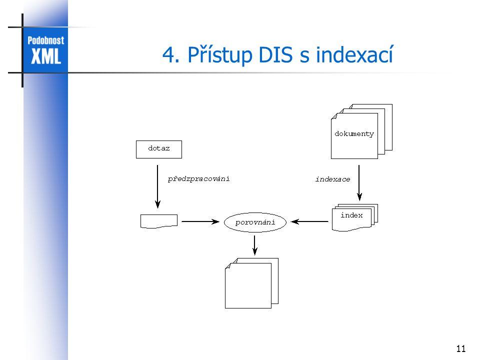 11 4. Přístup DIS s indexací