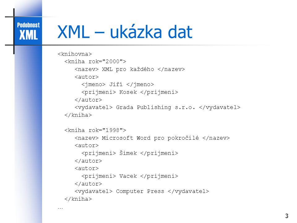 3 XML – ukázka dat XML pro každého Jiří Kosek Grada Publishing s.r.o.