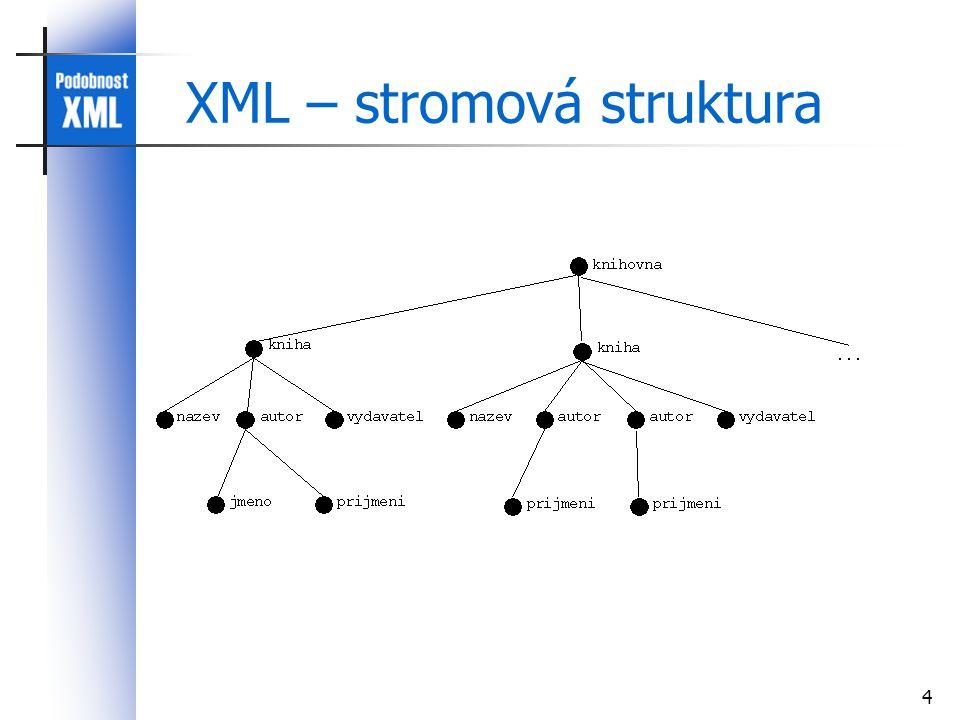4 XML – stromová struktura