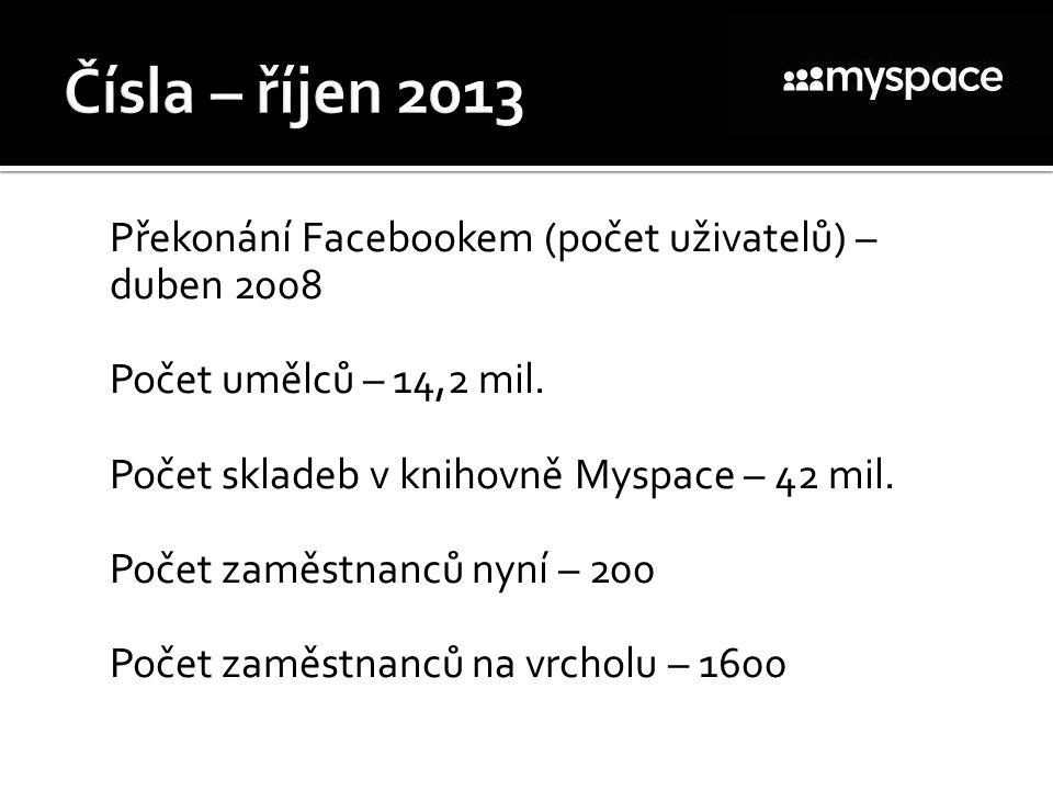  Překonání Facebookem (počet uživatelů) – duben 2008  Počet umělců – 14,2 mil.