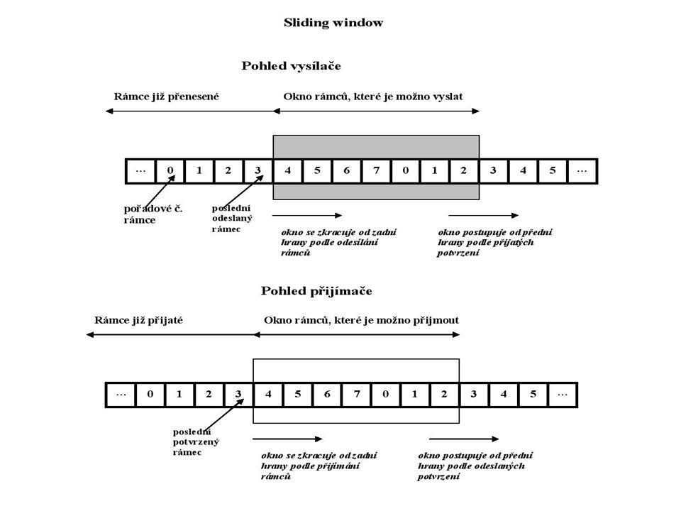 Počitačové sítě - Techniky přenosu signálu