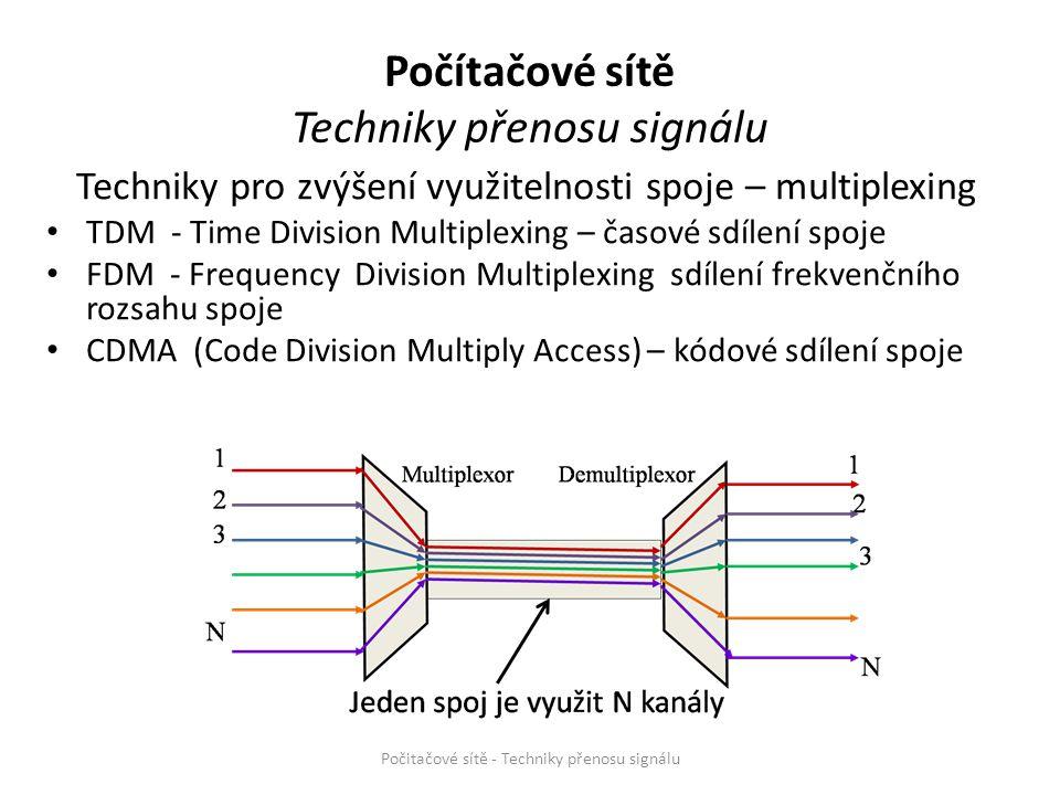 Techniky pro zvýšení využitelnosti spoje – multiplexing TDM - Time Division Multiplexing – časové sdílení spoje FDM - Frequency Division Multiplexing