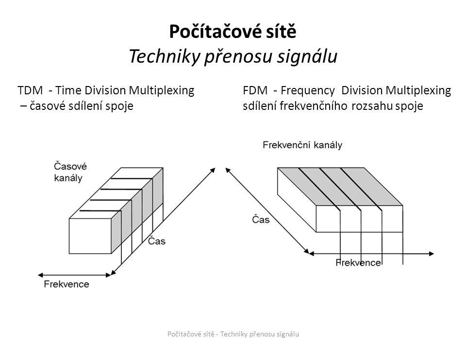 Počitačové sítě - Techniky přenosu signálu TDM - Time Division Multiplexing – časové sdílení spoje FDM - Frequency Division Multiplexing sdílení frekv