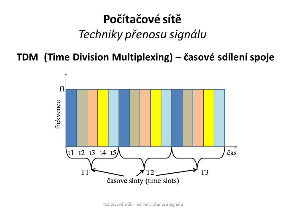 TDM (Time Division Multiplexing) – časové sdílení spoje Počitačové sítě - Techniky přenosu signálu Počítačové sítě Techniky přenosu signálu