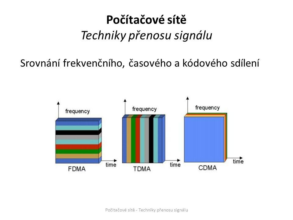 Srovnání frekvenčního, časového a kódového sdílení Počitačové sítě - Techniky přenosu signálu Počítačové sítě Techniky přenosu signálu