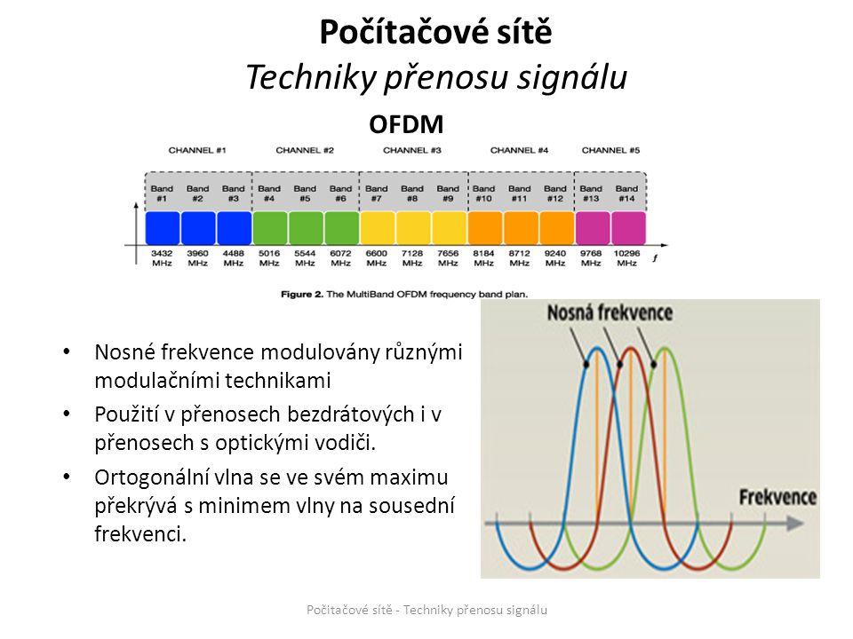 Nosné frekvence modulovány různými modulačními technikami Použití v přenosech bezdrátových i v přenosech s optickými vodiči. Ortogonální vlna se ve sv