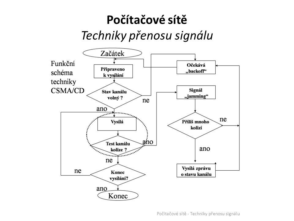 Počitačové sítě - Techniky přenosu signálu Počítačové sítě Techniky přenosu signálu