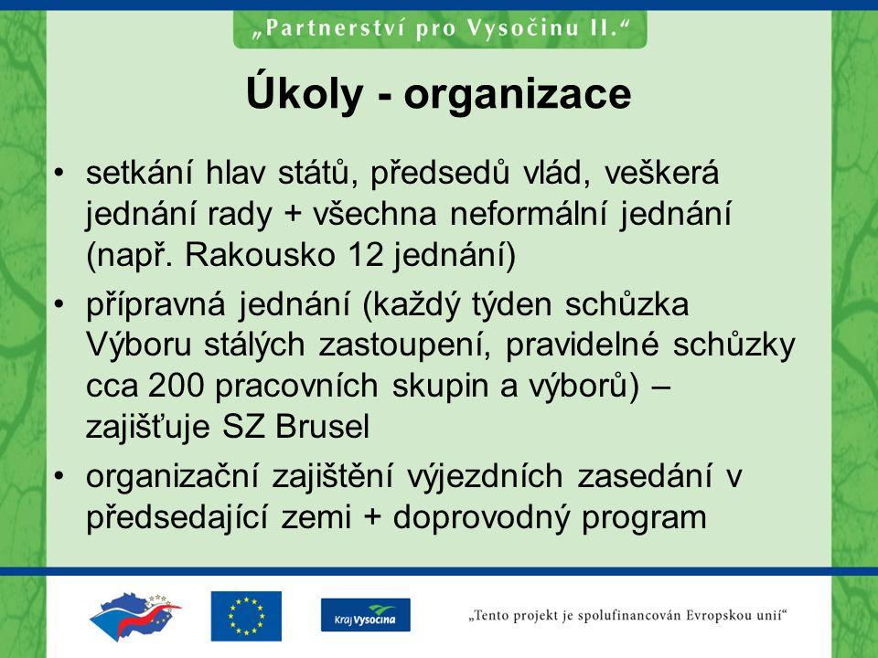 Úkoly - organizace setkání hlav států, předsedů vlád, veškerá jednání rady + všechna neformální jednání (např. Rakousko 12 jednání) přípravná jednání
