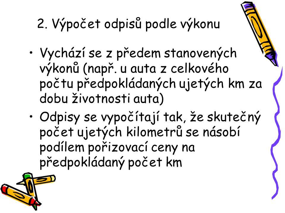 Příklad: Firma koupila auto za 300 000 Kč.