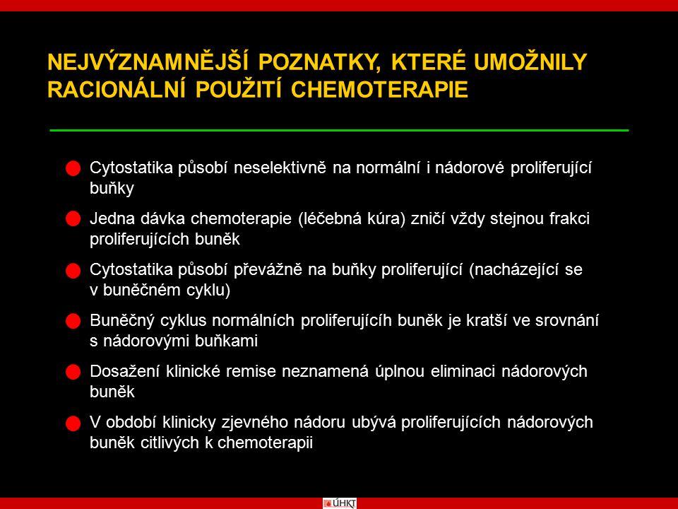 X X tyrozinkináza bcr-abl tyrozinkináza bcr-abl ATP ADP PO 4 tyr substrát tyr substrát STI-571