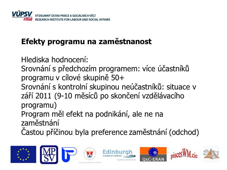 Efekty programu na zaměstnanost Hlediska hodnocení: Srovnání s předchozím programem: více účastníků programu v cílové skupině 50+ Srovnání s kontrolní