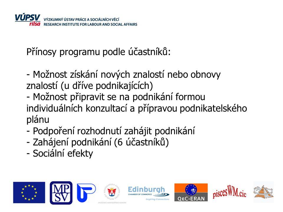 Přínosy programu podle účastníků: - Možnost získání nových znalostí nebo obnovy znalostí (u dříve podnikajících) - Možnost připravit se na podnikání f