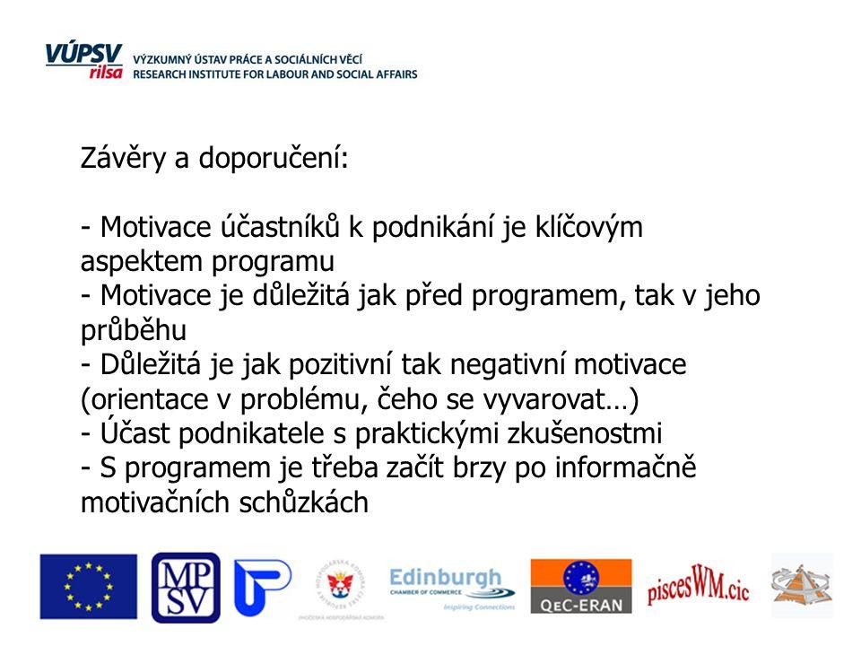 Závěry a doporučení: - Motivace účastníků k podnikání je klíčovým aspektem programu - Motivace je důležitá jak před programem, tak v jeho průběhu - Dů