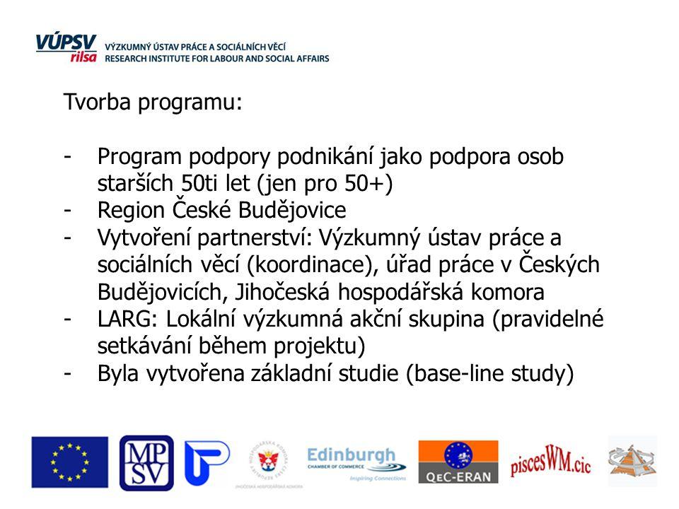 Tvorba programu: -Program podpory podnikání jako podpora osob starších 50ti let (jen pro 50+) -Region České Budějovice -Vytvoření partnerství: Výzkumný ústav práce a sociálních věcí (koordinace), úřad práce v Českých Budějovicích, Jihočeská hospodářská komora -LARG: Lokální výzkumná akční skupina (pravidelné setkávání během projektu) -Byla vytvořena základní studie (base-line study)