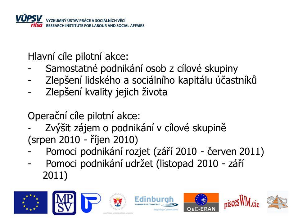 Hlavní cíle pilotní akce: - Samostatné podnikání osob z cílové skupiny - Zlepšení lidského a sociálního kapitálu účastníků - Zlepšení kvality jejich života Operační cíle pilotní akce: - Zvýšit zájem o podnikání v cílové skupině (srpen 2010 - říjen 2010) - Pomoci podnikání rozjet (září 2010 - červen 2011) - Pomoci podnikání udržet (listopad 2010 - září 2011)