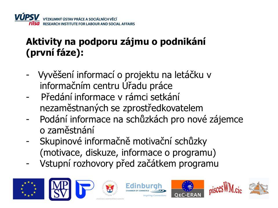 Aktivity na podporu zájmu o podnikání (první fáze): - Vyvěšení informací o projektu na letáčku v informačním centru Úřadu práce - Předání informace v