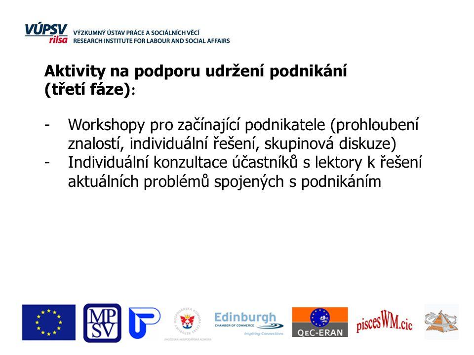 Aktivity na podporu udržení podnikání (třetí fáze) : -Workshopy pro začínající podnikatele (prohloubení znalostí, individuální řešení, skupinová diskuze) -Individuální konzultace účastníků s lektory k řešení aktuálních problémů spojených s podnikáním
