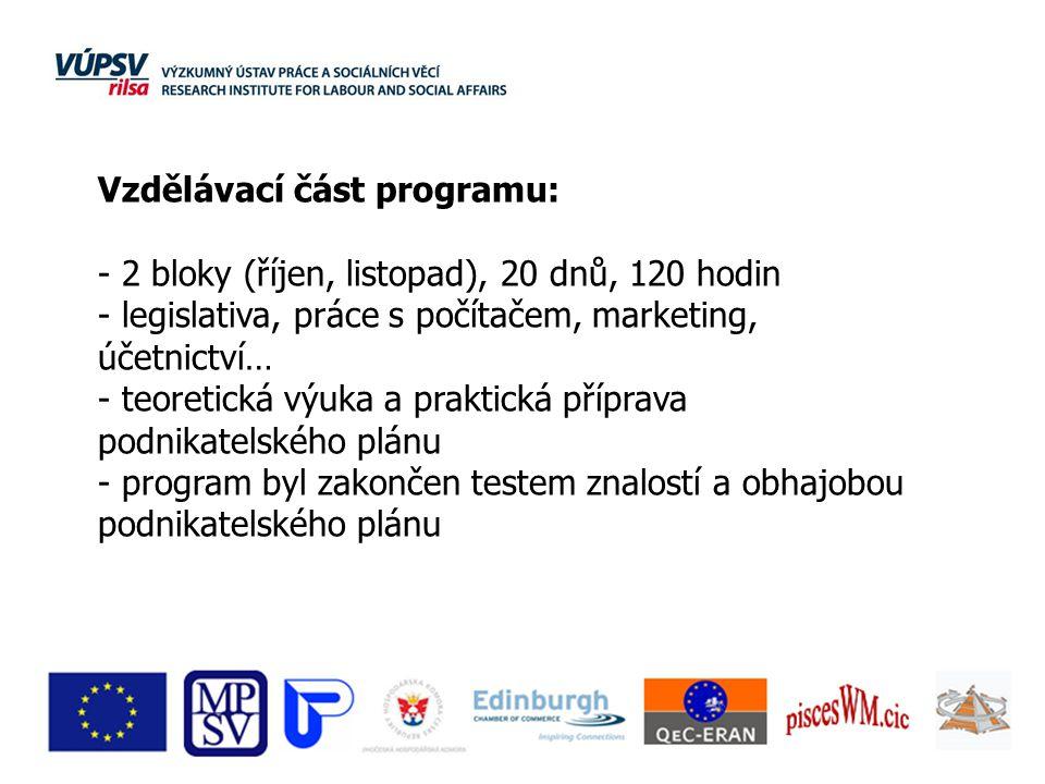 Vzdělávací část programu: - 2 bloky (říjen, listopad), 20 dnů, 120 hodin - legislativa, práce s počítačem, marketing, účetnictví… - teoretická výuka a