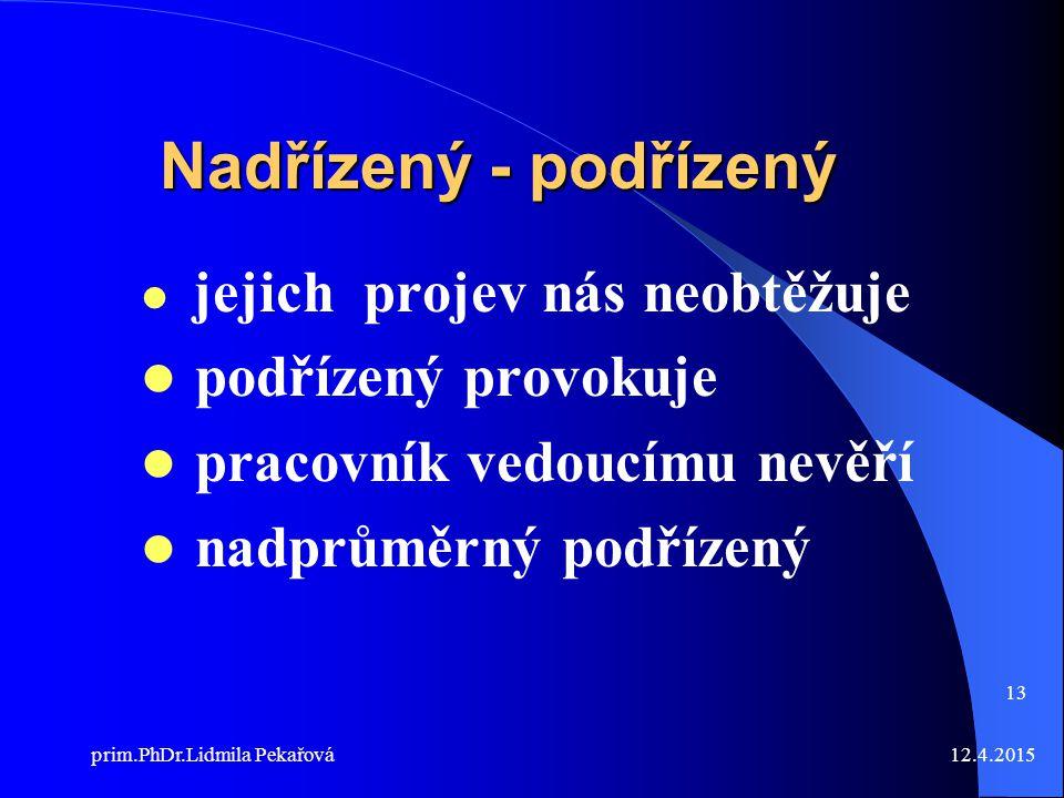 12.4.2015prim.PhDr.Lidmila Pekařová 13 Nadřízený - podřízený jejich projev nás neobtěžuje podřízený provokuje pracovník vedoucímu nevěří nadprůměrný podřízený