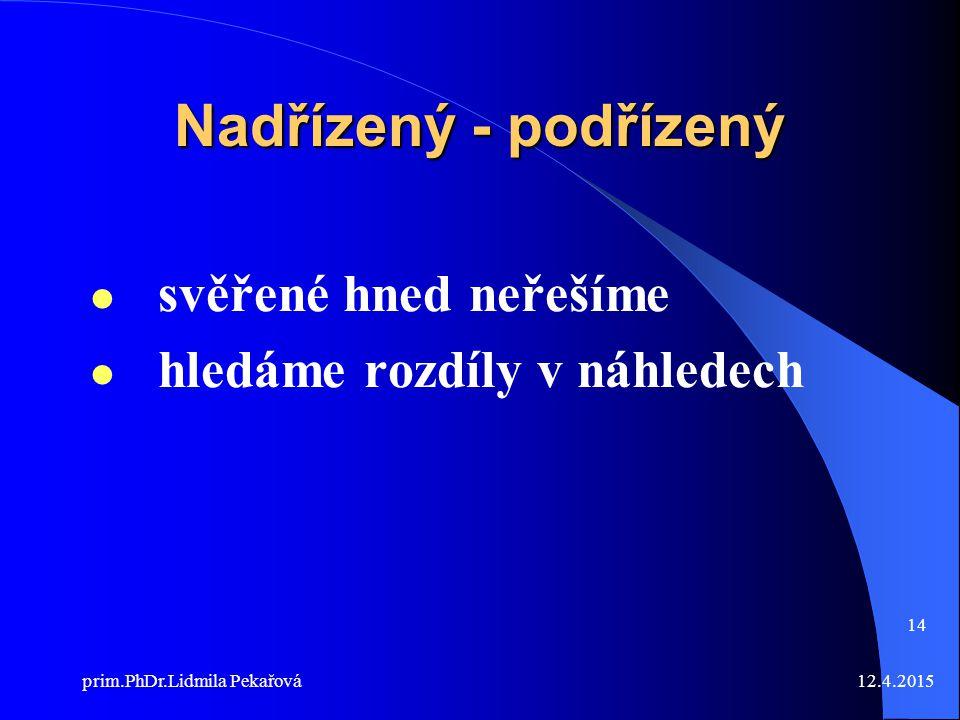 12.4.2015prim.PhDr.Lidmila Pekařová 14 Nadřízený - podřízený svěřené hned neřešíme hledáme rozdíly v náhledech