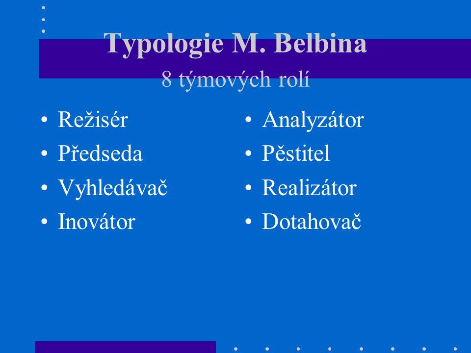 Typologie M. Belbina 8 týmových rolí Režisér Předseda Vyhledávač Inovátor Analyzátor Pěstitel Realizátor Dotahovač