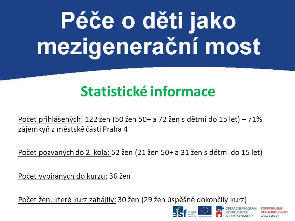Výběrová kritéria: Žena s dítětem do 15 let Žena v předdůchodovém věku (50+) Trvalý pobyt v Praze / výdělečná činnost na území Prahy min.