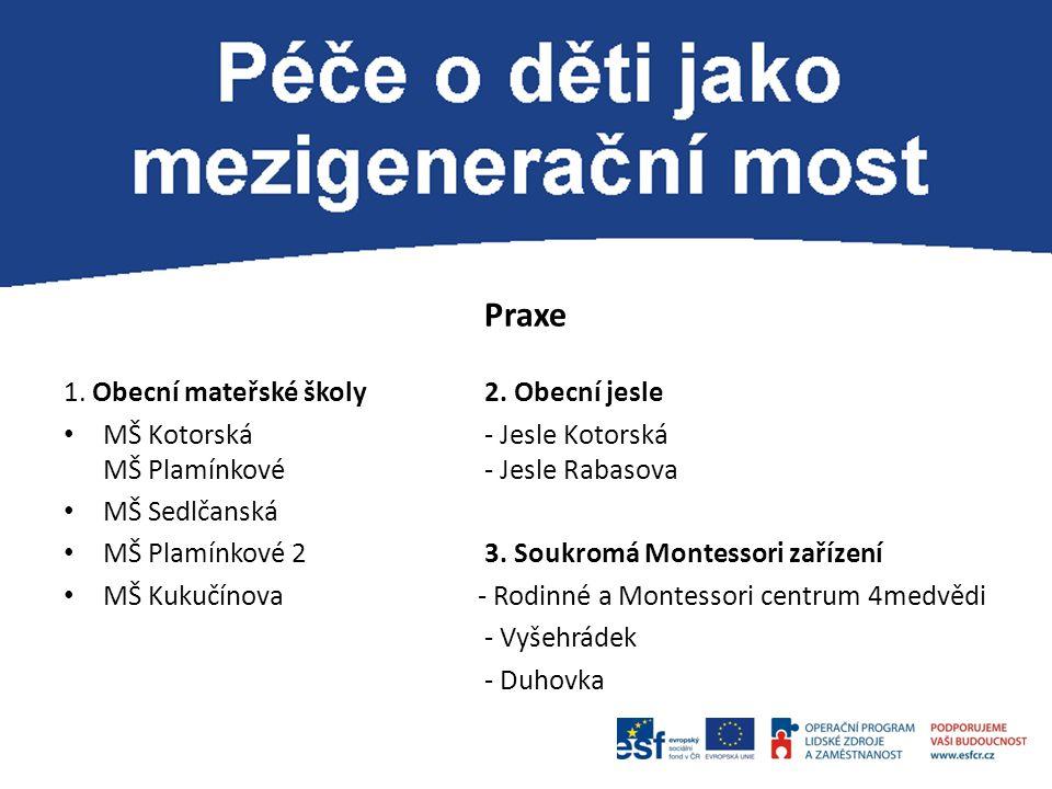 Praxe 1. Obecní mateřské školy2.