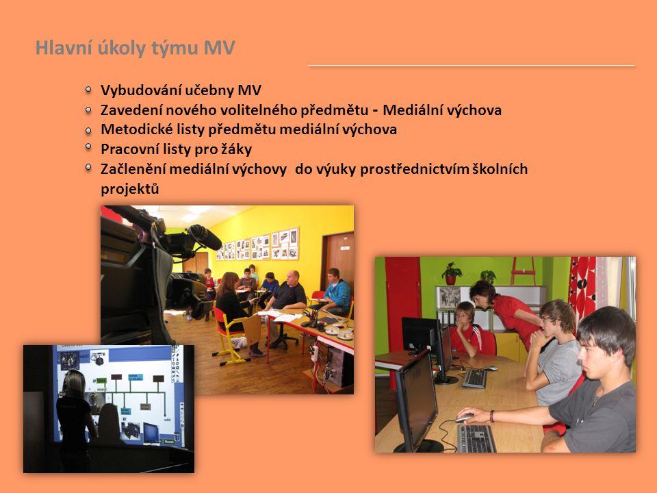 Hlavní úkoly týmu MV Vybudování učebny MV Zavedení nového volitelného předmětu - Mediální výchova Metodické listy předmětu mediální výchova Pracovní l