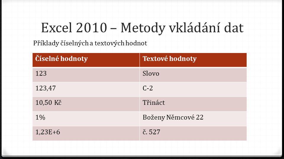 Excel 2010 – Metody vkládání dat Číselné hodnotyTextové hodnoty 123Slovo 123,47C-2 10,50 KčTřináct 1%Boženy Němcové 22 1,23E+6č.