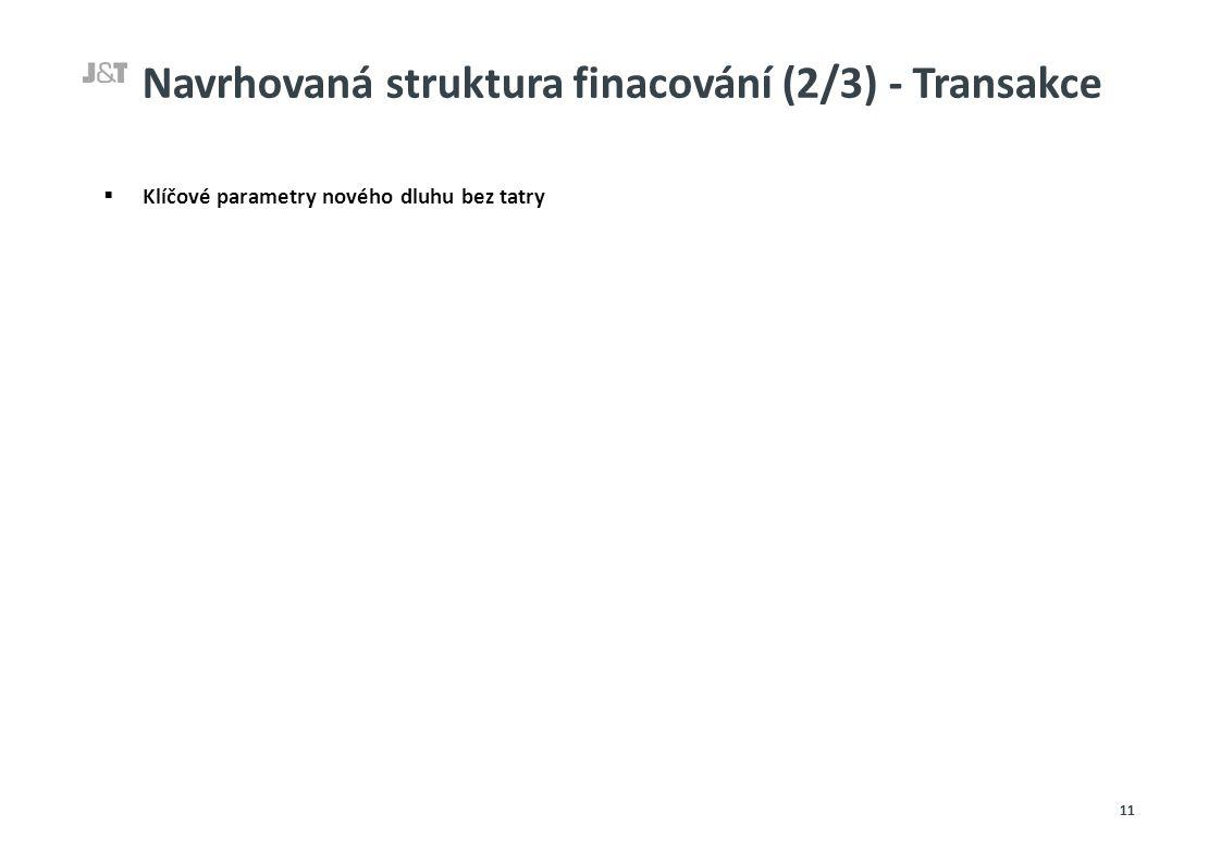 Navrhovaná struktura finacování (2/3) - Transakce  Klíčové parametry nového dluhu bez tatry 11
