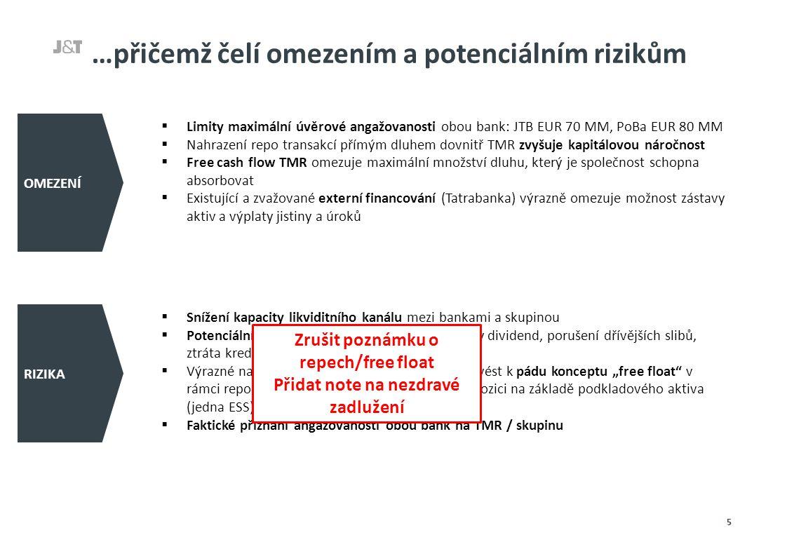 Selected financials  High level tabulka PL a BS, CAPEX, Operating FCF  Cf Rezervy – Spindl E 200k, Aquapark Brno – EUR 200k, Korporátní daň – TBD 6