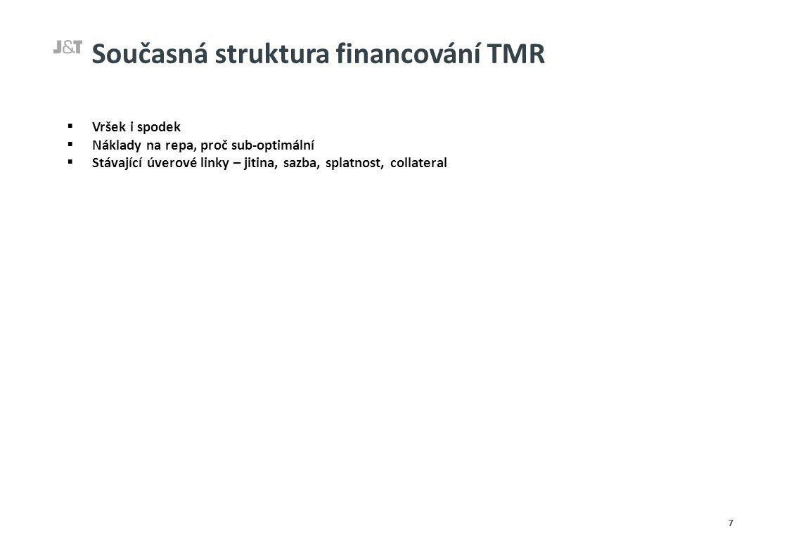 Současná struktura financování TMR  Vršek i spodek  Náklady na repa, proč sub-optimální  Stávající úverové linky – jitina, sazba, splatnost, collateral 7