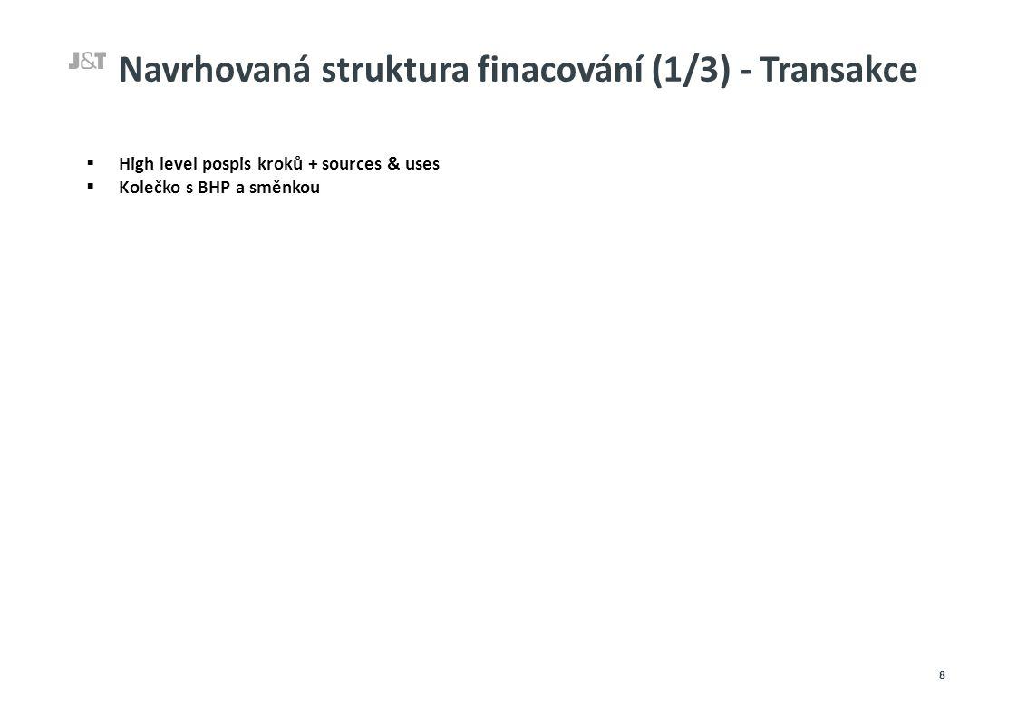 Navrhovaná struktura finacování (1/3) - Transakce  High level pospis kroků + sources & uses  Kolečko s BHP a směnkou 8