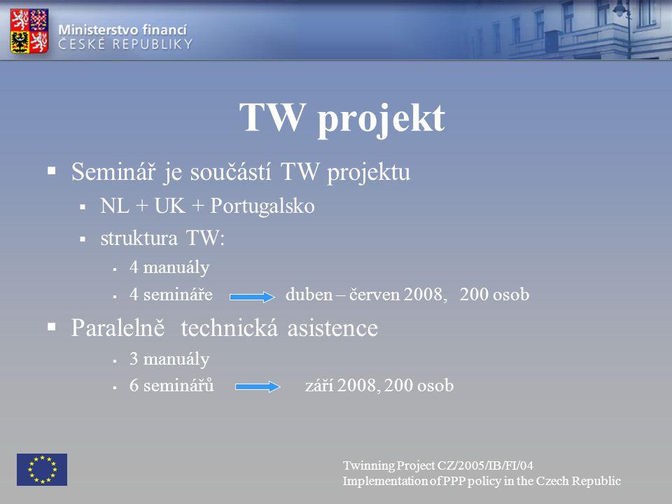 TW projekt  Seminář je součástí TW projektu  NL + UK + Portugalsko  struktura TW:  4 manuály  4 semináře duben – červen 2008, 200 osob  Paralelně technická asistence  3 manuály  6 seminářů září 2008, 200 osob Twinning Project CZ/2005/IB/FI/04 Implementation of PPP policy in the Czech Republic
