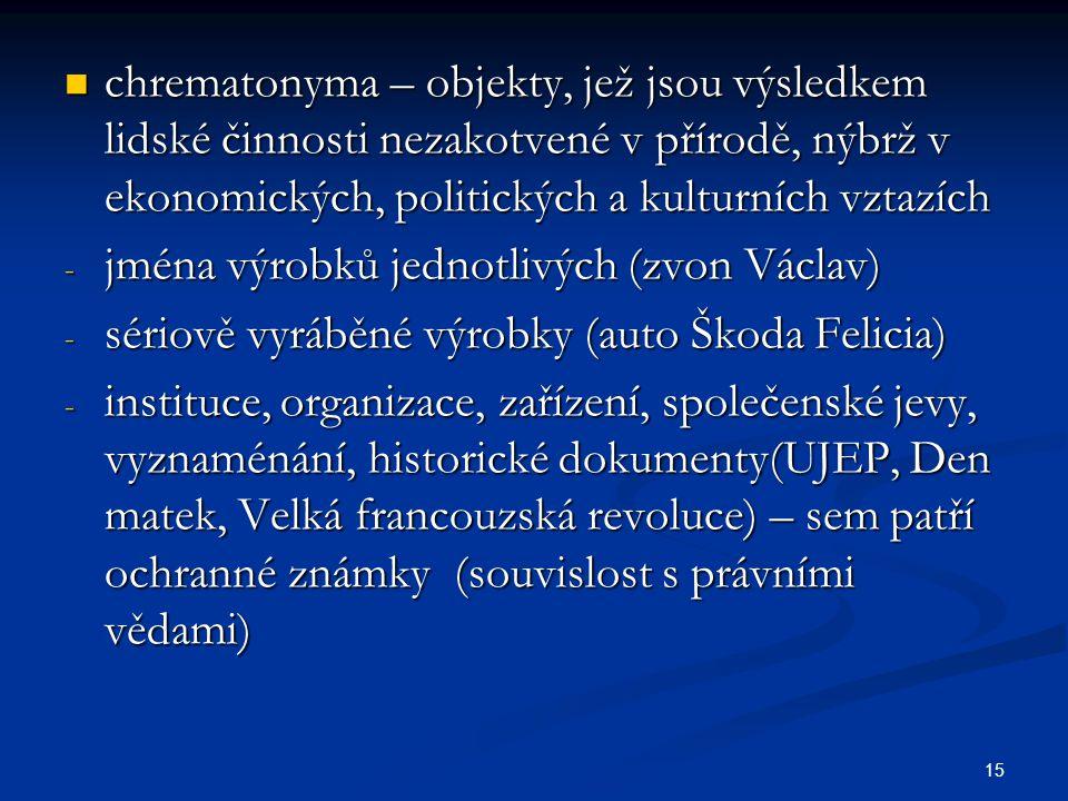15 chrematonyma – objekty, jež jsou výsledkem lidské činnosti nezakotvené v přírodě, nýbrž v ekonomických, politických a kulturních vztazích chrematonyma – objekty, jež jsou výsledkem lidské činnosti nezakotvené v přírodě, nýbrž v ekonomických, politických a kulturních vztazích - jména výrobků jednotlivých (zvon Václav) - sériově vyráběné výrobky (auto Škoda Felicia) - instituce, organizace, zařízení, společenské jevy, vyznaménání, historické dokumenty(UJEP, Den matek, Velká francouzská revoluce) – sem patří ochranné známky (souvislost s právními vědami)