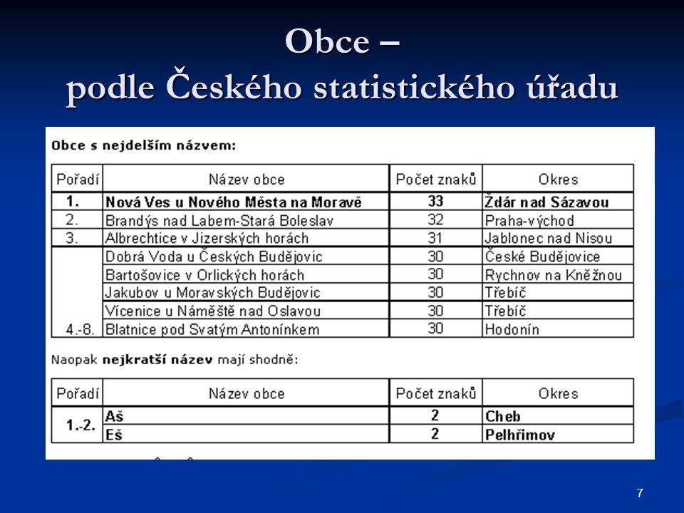 7 Obce – podle Českého statistického úřadu