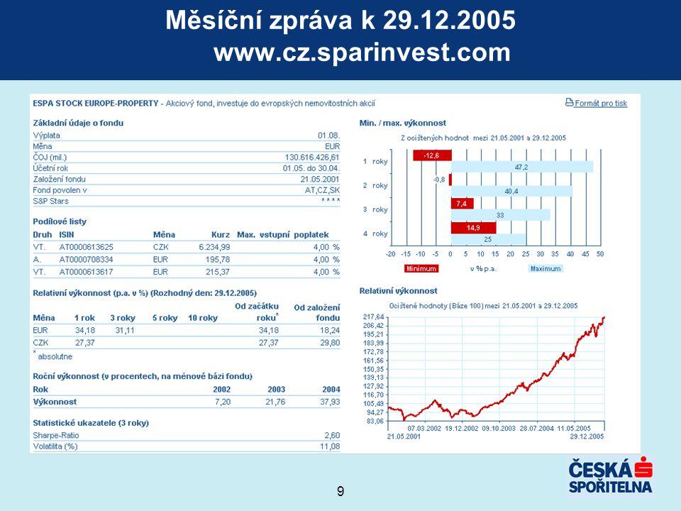 9 Měsíční zpráva k 29.12.2005 www.cz.sparinvest.com