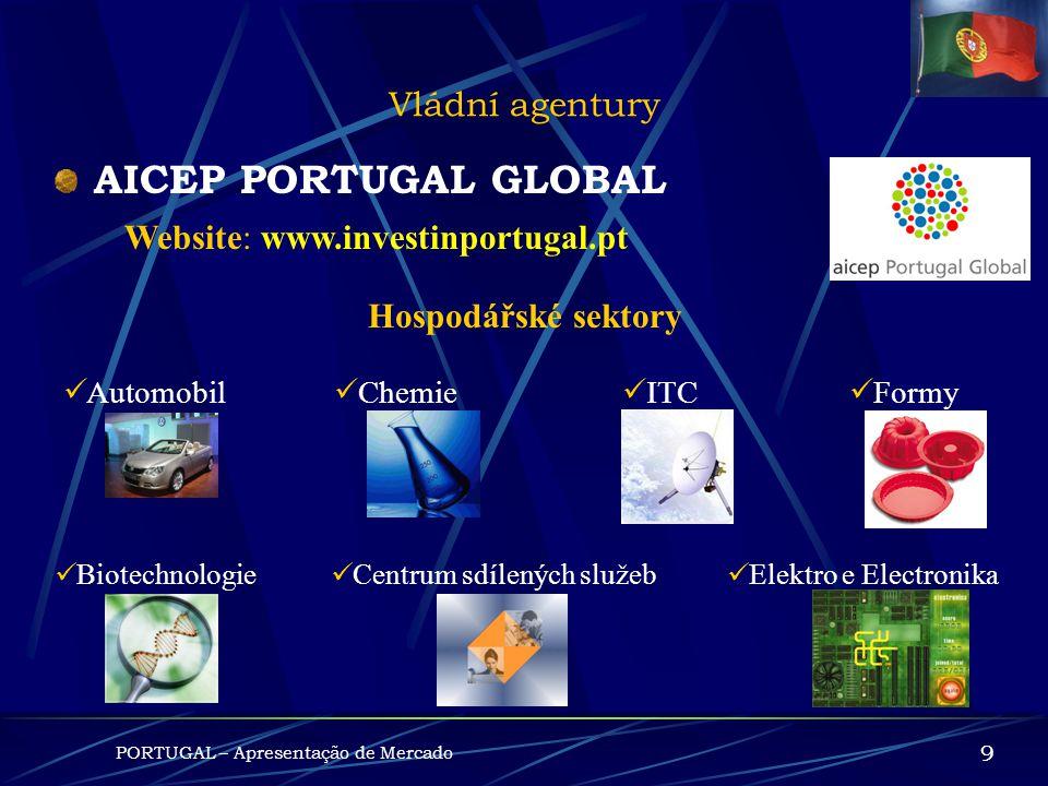VLÁDNÍ AGENTURY PORTUGAL – Apresentação de Mercado 8 AICEP PORTUGAL GLOBAL Prezident : Dr. Basílio Horta Website: www.investinportugal.pt Agência para
