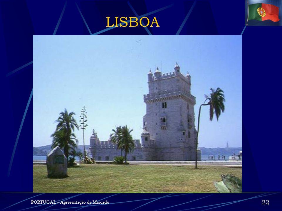 LISBOA PORTUGAL – Apresentação de Mercado 2121