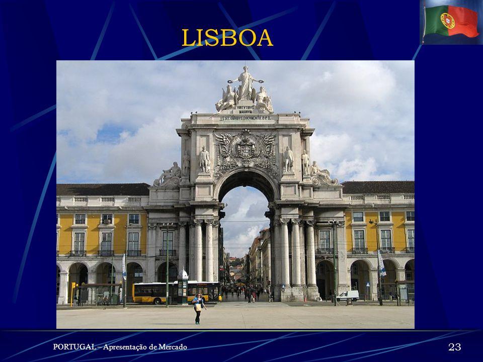 LISBOA PORTUGAL – Apresentação de Mercado 2