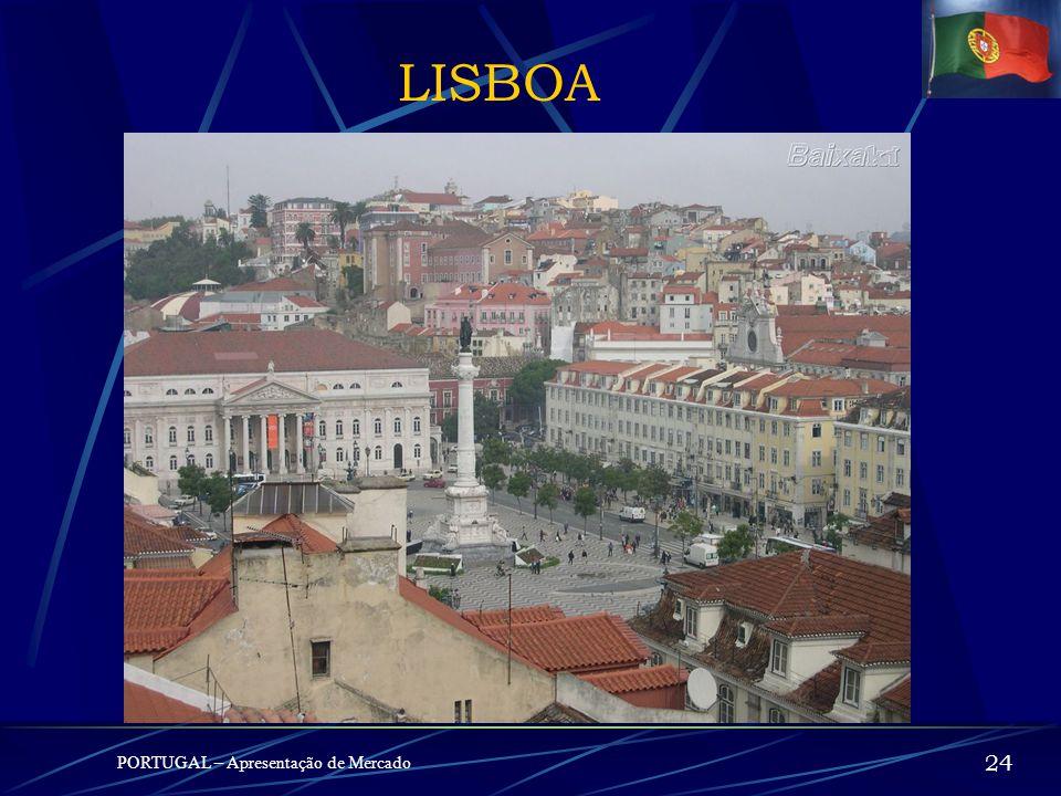 LISBOA PORTUGAL – Apresentação de Mercado 2323